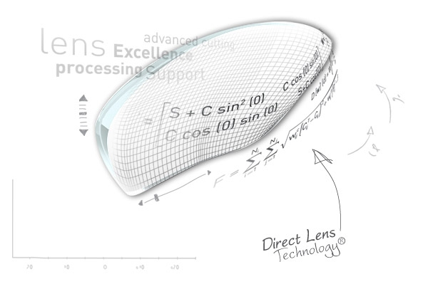 Direct Lens Technology®